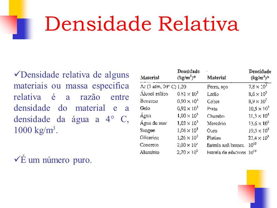Densidade relativa de alguns materiais ou massa especifica relativa é a razão entre densidade do material e a densidade da água a 4° C, 1000 kg/m 3. É