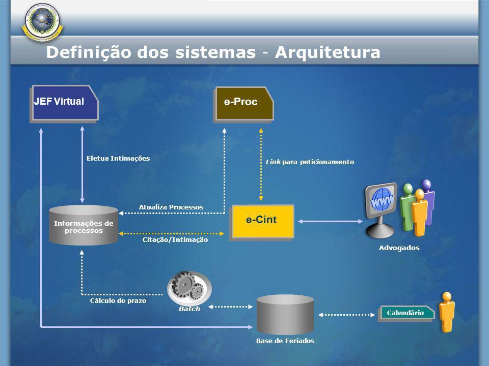 Definição dos sistemas - Arquitetura JEF Virtual e-Proc e-Cint Advogados Informações de processos Batch Cálculo do prazo Citação/Intimação Link para p