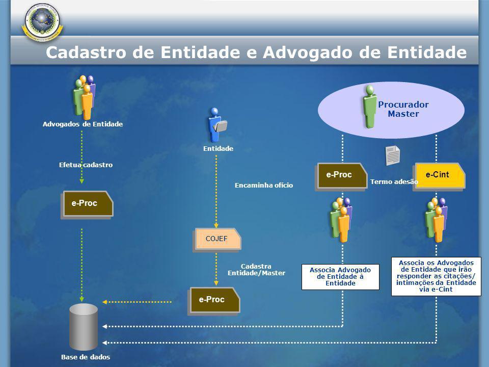 Cadastro de Entidade e Advogado de Entidade e-Proc Efetua cadastro Advogados de Entidade Entidade Base de dados Procurador Master Cadastra Entidade/Ma