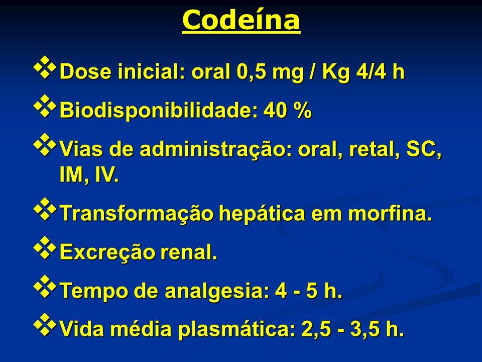 Codeína Dose inicial: oral 0,5 mg / Kg 4/4 h Dose inicial: oral 0,5 mg / Kg 4/4 h Biodisponibilidade: 40 % Biodisponibilidade: 40 % Vias de administra