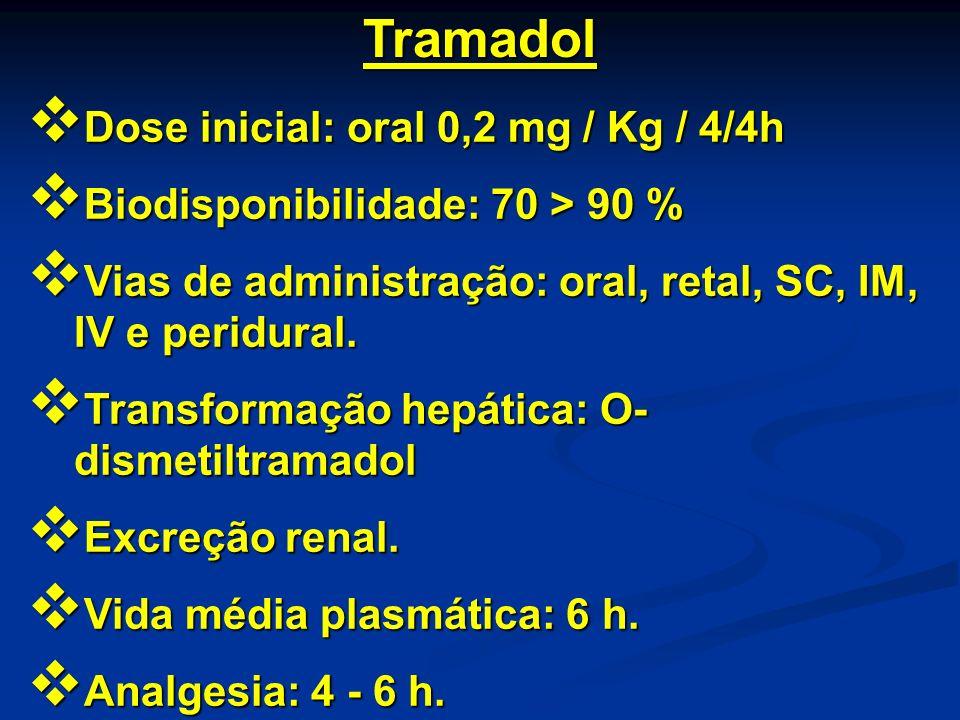 Tramadol Dose inicial: oral 0,2 mg / Kg / 4/4h Dose inicial: oral 0,2 mg / Kg / 4/4h Biodisponibilidade: 70 > 90 % Biodisponibilidade: 70 > 90 % Vias