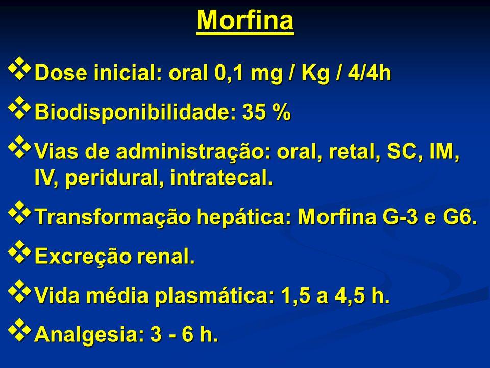 Morfina Dose inicial: oral 0,1 mg / Kg / 4/4h Dose inicial: oral 0,1 mg / Kg / 4/4h Biodisponibilidade: 35 % Biodisponibilidade: 35 % Vias de administ