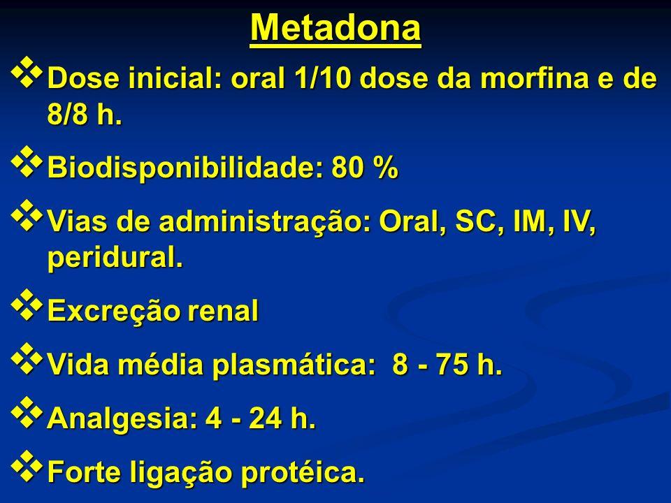Metadona Dose inicial: oral 1/10 dose da morfina e de 8/8 h. Dose inicial: oral 1/10 dose da morfina e de 8/8 h. Biodisponibilidade: 80 % Biodisponibi