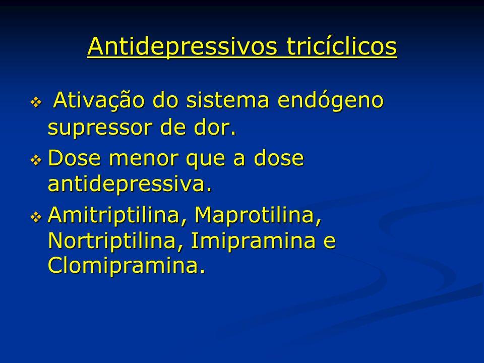 Antidepressivos tricíclicos Ativação do sistema endógeno supressor de dor. Ativação do sistema endógeno supressor de dor. Dose menor que a dose antide