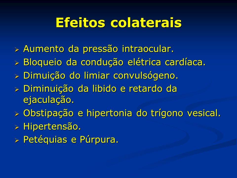Efeitos colaterais Aumento da pressão intraocular. Aumento da pressão intraocular. Bloqueio da condução elétrica cardíaca. Bloqueio da condução elétri