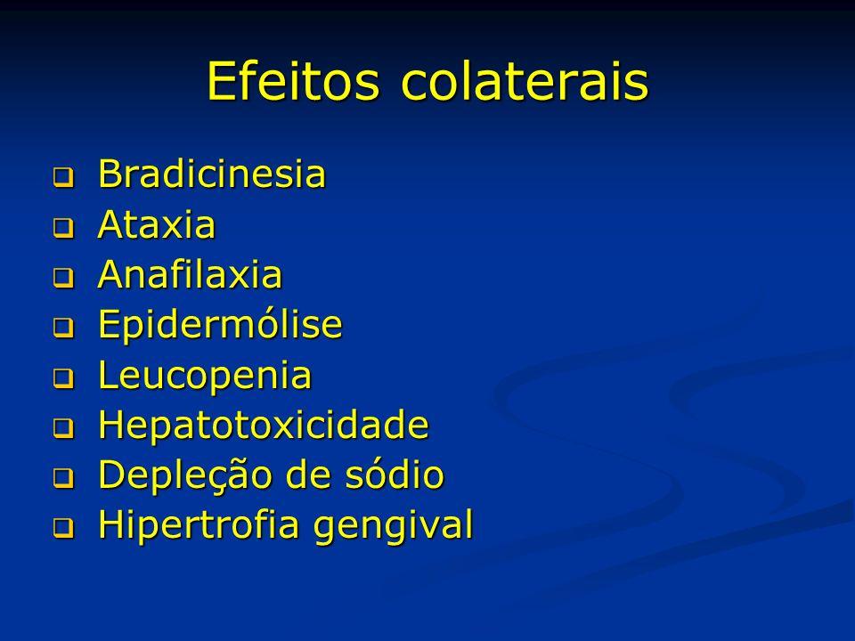 Efeitos colaterais Bradicinesia Bradicinesia Ataxia Ataxia Anafilaxia Anafilaxia Epidermólise Epidermólise Leucopenia Leucopenia Hepatotoxicidade Hepa