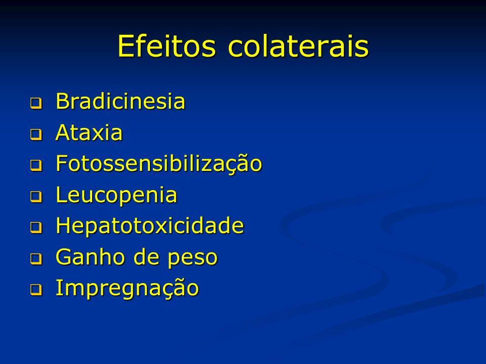 Efeitos colaterais Bradicinesia Bradicinesia Ataxia Ataxia Fotossensibilização Fotossensibilização Leucopenia Leucopenia Hepatotoxicidade Hepatotoxici