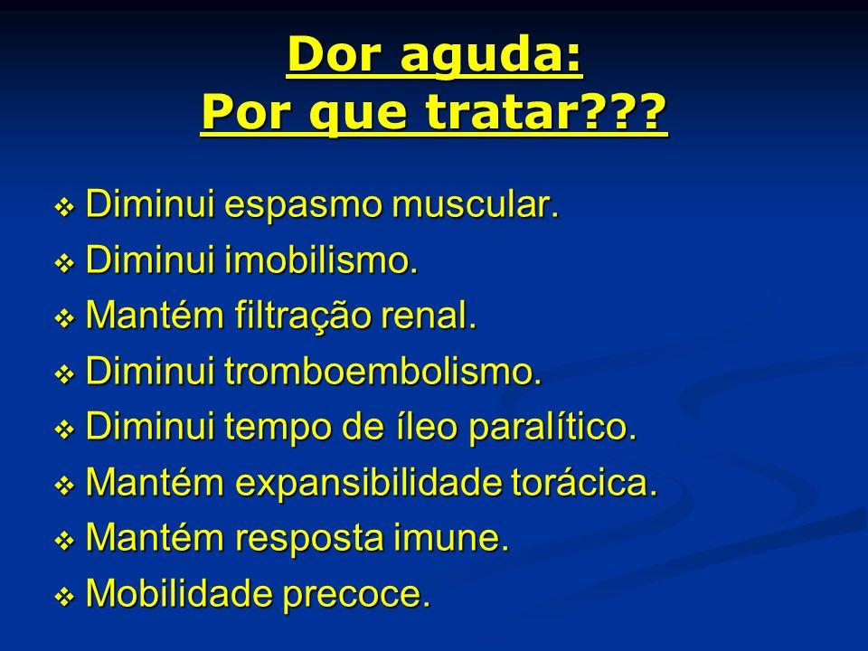 Dor aguda: Por que tratar??? Diminui espasmo muscular. Diminui espasmo muscular. Diminui imobilismo. Diminui imobilismo. Mantém filtração renal. Manté