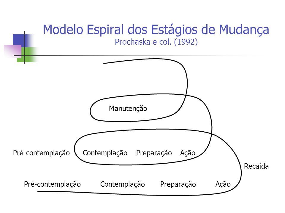 Modelo Espiral dos Estágios de Mudança Prochaska e col. (1992) Pré-contemplação Contemplação Preparação Ação Recaída Pré-contemplação Contemplação Pre
