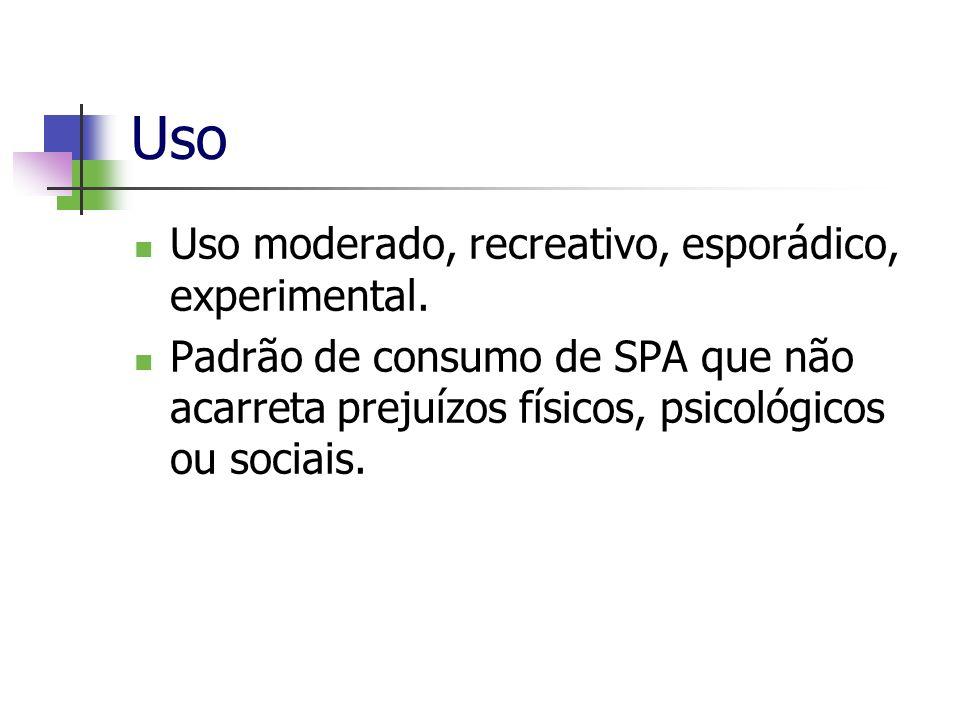 Uso Uso moderado, recreativo, esporádico, experimental. Padrão de consumo de SPA que não acarreta prejuízos físicos, psicológicos ou sociais.