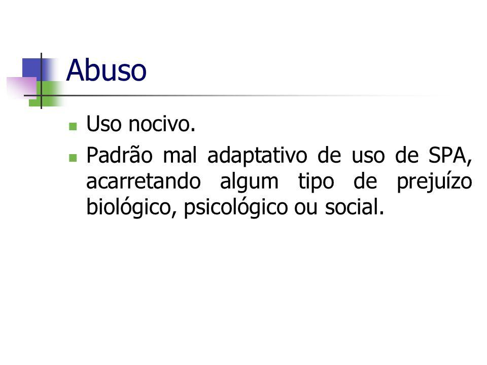 Abuso Uso nocivo. Padrão mal adaptativo de uso de SPA, acarretando algum tipo de prejuízo biológico, psicológico ou social.