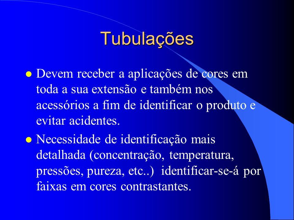 Tubulações l Devem receber a aplicações de cores em toda a sua extensão e também nos acessórios a fim de identificar o produto e evitar acidentes. l N