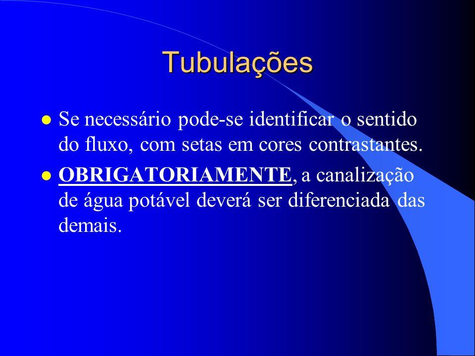 Tubulações l Se necessário pode-se identificar o sentido do fluxo, com setas em cores contrastantes. l OBRIGATORIAMENTE, a canalização de água potável