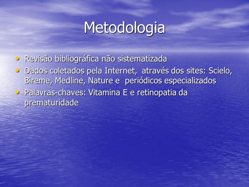 Metodologia Revisão bibliográfica não sistematizada Revisão bibliográfica não sistematizada Dados coletados pela Internet, através dos sites: Scielo,
