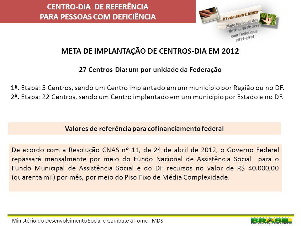 CENTRO-DIA Ministério do Desenvolvimento Social e Combate à Fome - MDS Oferta integrada de serviços SUAS x SUS O Centro-dia será referenciado ao CREAS