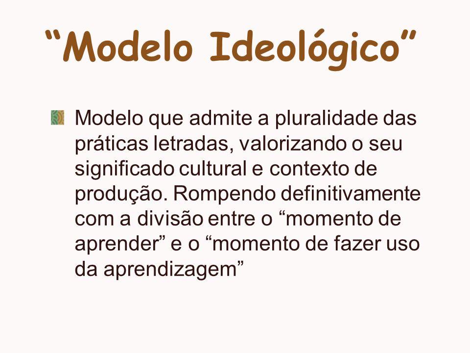 Modelo Ideológico Modelo que admite a pluralidade das práticas letradas, valorizando o seu significado cultural e contexto de produção. Rompendo defin