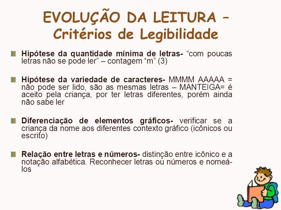 EVOLUÇÃO DA LEITURA – Critérios de Legibilidade Hipótese da quantidade mínima de letras- com poucas letras não se pode ler – contagem m (3) Hipótese d