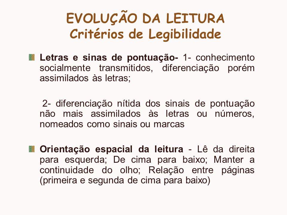 EVOLUÇÃO DA LEITURA Critérios de Legibilidade Letras e sinas de pontuação- 1- conhecimento socialmente transmitidos, diferenciação porém assimilados à