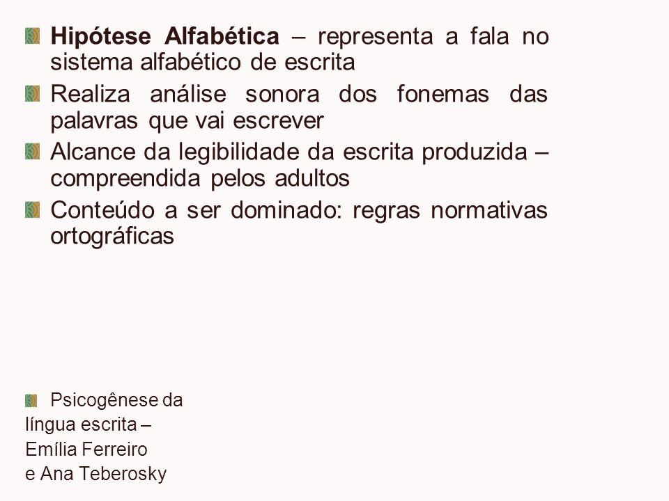 Hipótese Alfabética – representa a fala no sistema alfabético de escrita Realiza análise sonora dos fonemas das palavras que vai escrever Alcance da l