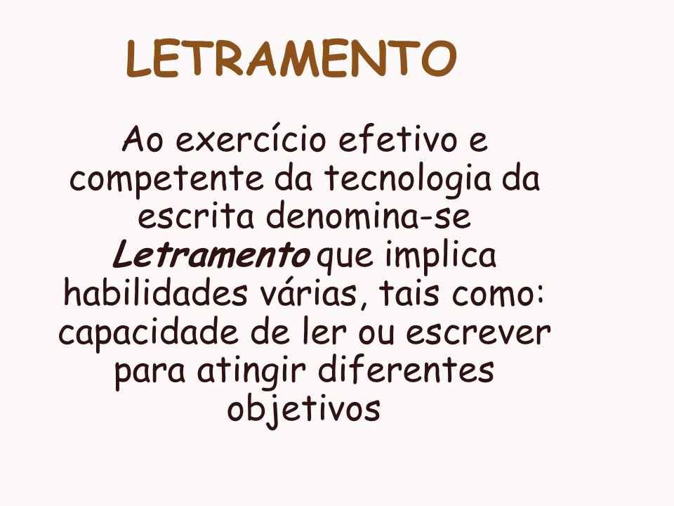 LETRAMENTO Ao exercício efetivo e competente da tecnologia da escrita denomina-se Letramento que implica habilidades várias, tais como: capacidade de