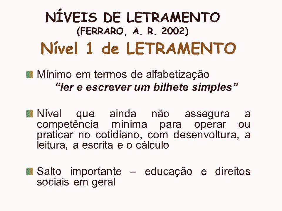 NÍVEIS DE LETRAMENTO (FERRARO, A. R. 2002) Nível 1 de LETRAMENTO Mínimo em termos de alfabetização ler e escrever um bilhete simples Nível que ainda n