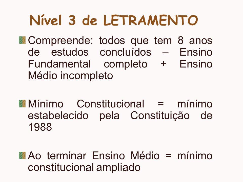 Nível 3 de LETRAMENTO Compreende: todos que tem 8 anos de estudos concluídos – Ensino Fundamental completo + Ensino Médio incompleto Mínimo Constituci