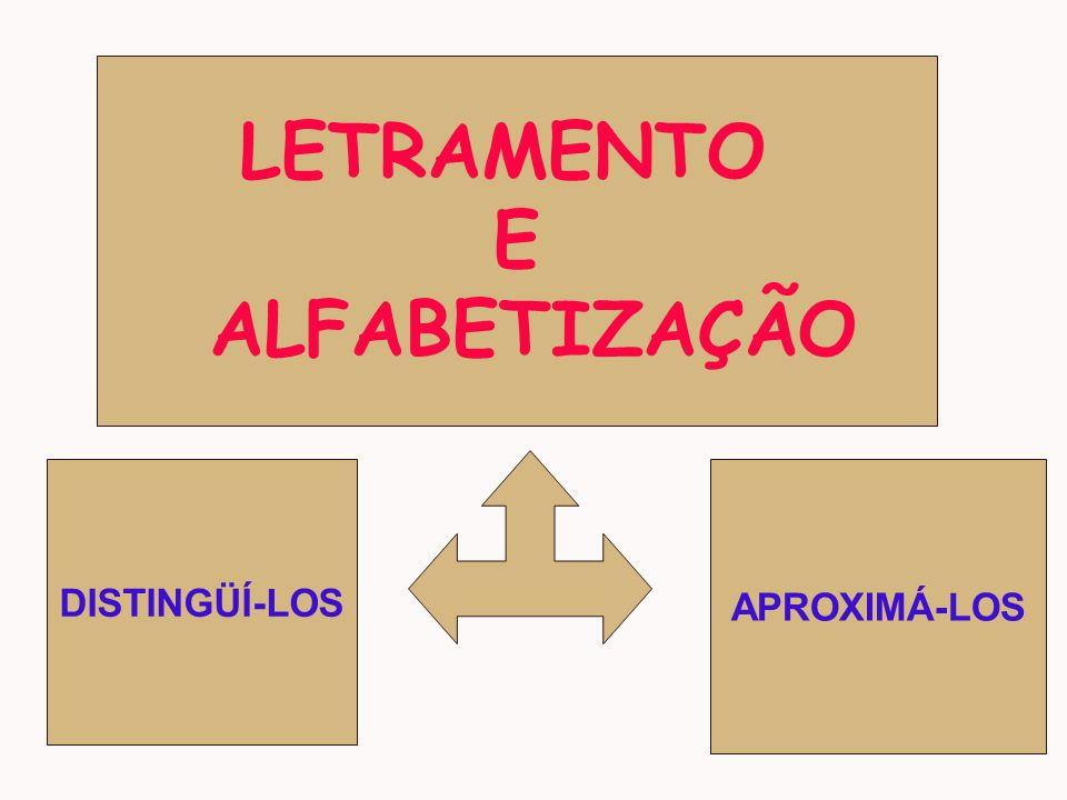 LETRAMENTO E ALFABETIZAÇÃO DISTINGÜÍ-LOS APROXIMÁ-LOS