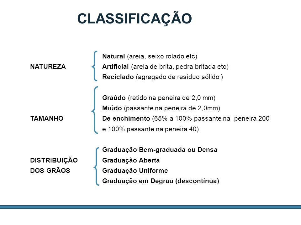 ESTUDOS DE AGREGADOS / 10 CLASSIFICAÇÃO Natural (areia, seixo rolado etc) NATUREZAArtificial (areia de brita, pedra britada etc) Reciclado (agregado d
