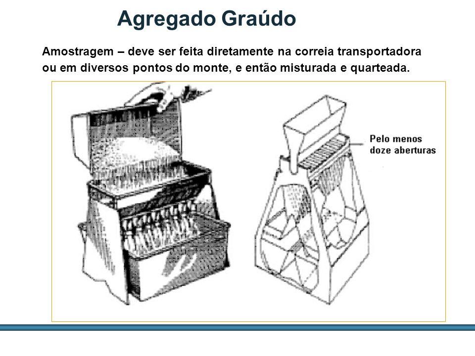 ESTUDOS DE AGREGADOS / 23 Agregado Graúdo Amostragem – deve ser feita diretamente na correia transportadora ou em diversos pontos do monte, e então mi