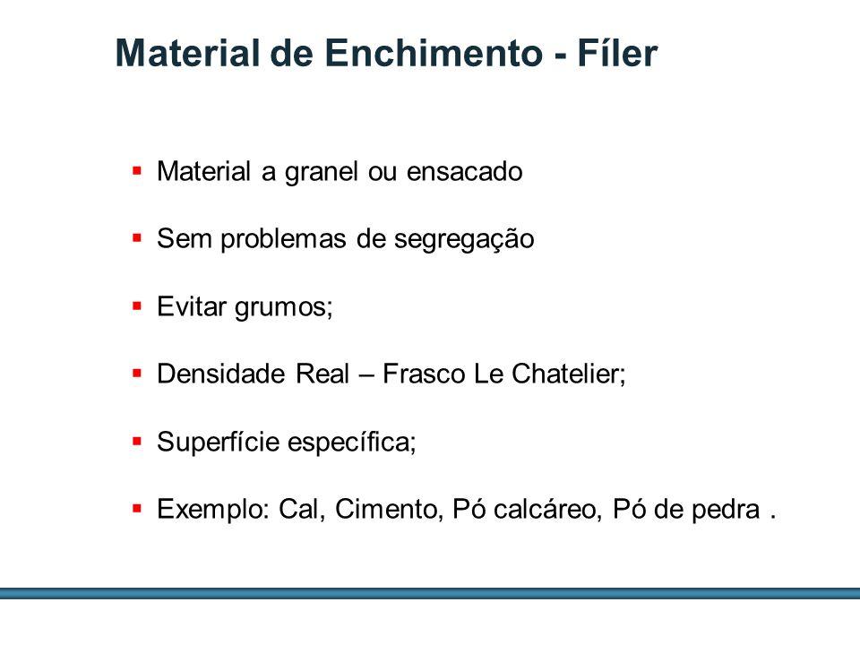 ESTUDOS DE AGREGADOS / 30 Material de Enchimento - Fíler Material a granel ou ensacado Sem problemas de segregação Evitar grumos; Densidade Real – Fra