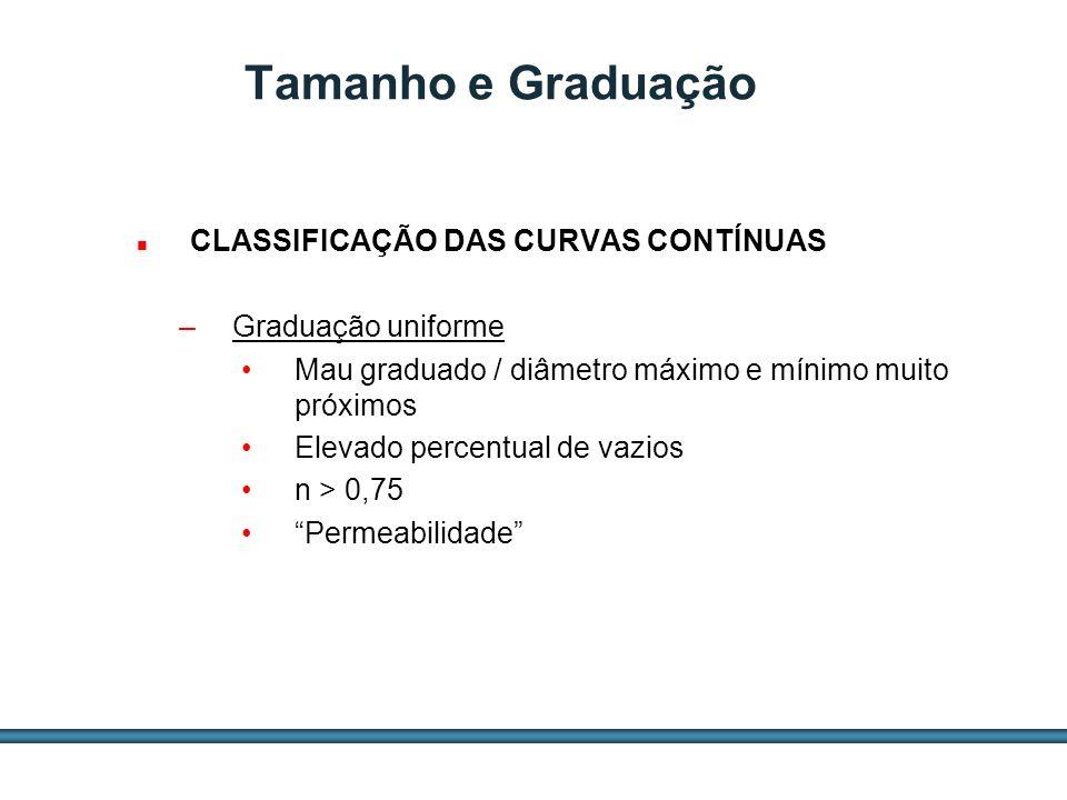 ESTUDOS DE AGREGADOS / 36 CLASSIFICAÇÃO DAS CURVAS CONTÍNUAS –Graduação uniforme Mau graduado / diâmetro máximo e mínimo muito próximos Elevado percen