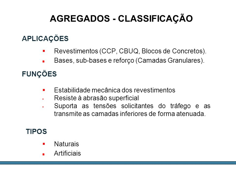 ESTUDOS DE AGREGADOS / 5 Revestimentos (CCP, CBUQ, Blocos de Concretos). Bases, sub-bases e reforço (Camadas Granulares). AGREGADOS - CLASSIFICAÇÃO AP