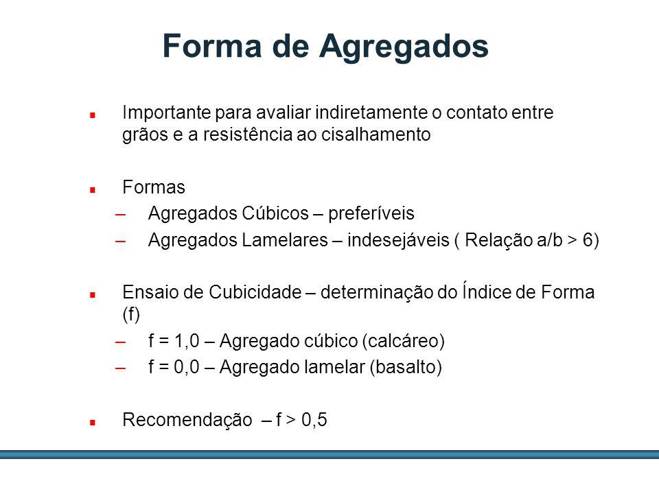 ESTUDOS DE AGREGADOS / 50 Importante para avaliar indiretamente o contato entre grãos e a resistência ao cisalhamento Formas –Agregados Cúbicos – pref