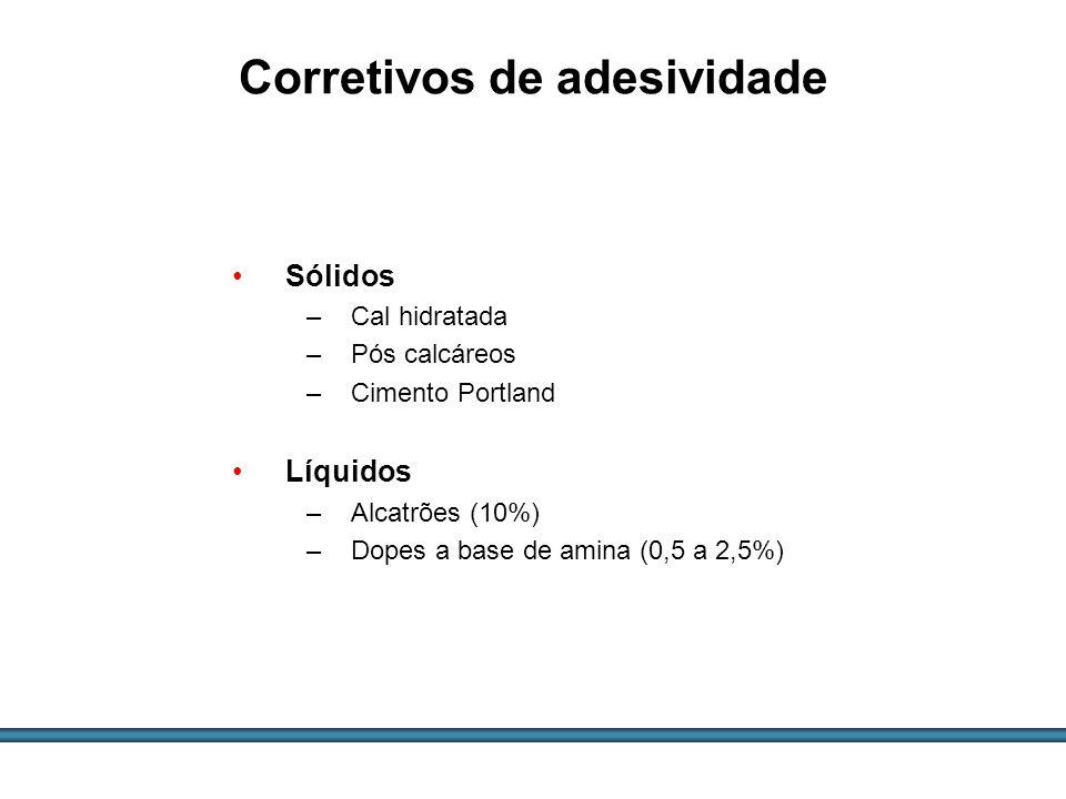 ESTUDOS DE AGREGADOS / 55 Sólidos –Cal hidratada –Pós calcáreos –Cimento Portland Líquidos –Alcatrões (10%) –Dopes a base de amina (0,5 a 2,5%) Corret