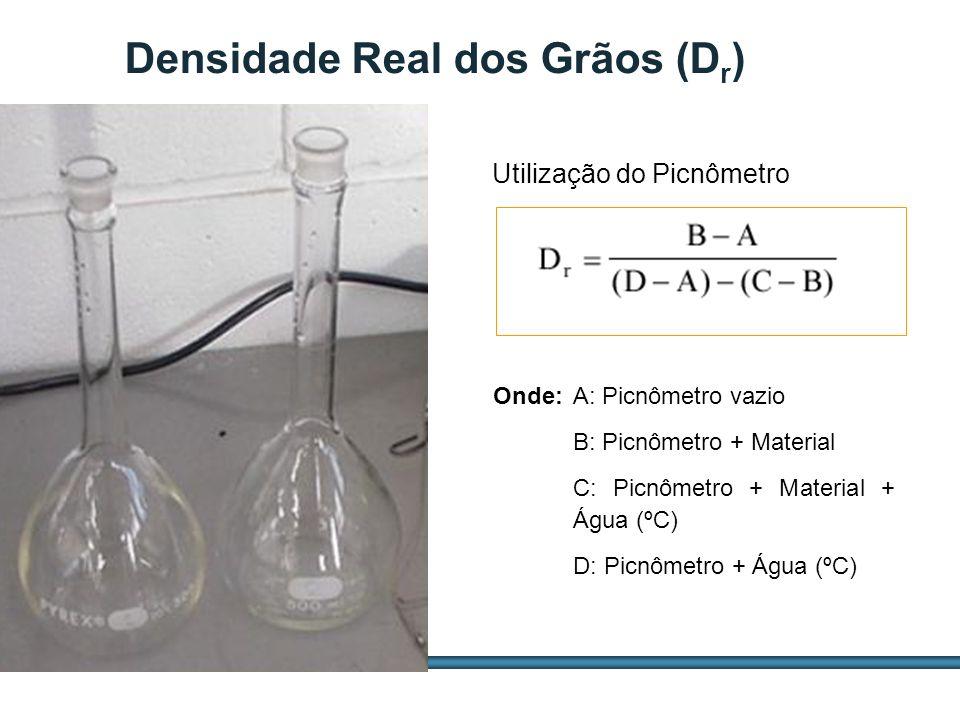 ESTUDOS DE AGREGADOS / 65 Densidade Real dos Grãos (D r ) Utilização do Picnômetro Onde:A: Picnômetro vazio B: Picnômetro + Material C: Picnômetro + M