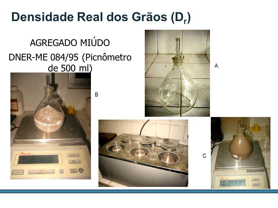 ESTUDOS DE AGREGADOS / 66 AGREGADO MIÚDO DNER-ME 084/95 (Picnômetro de 500 ml) Densidade Real dos Grãos (D r ) A B C