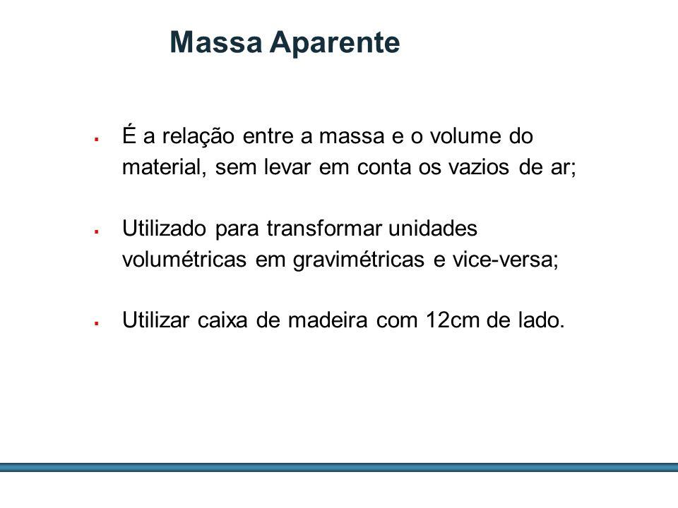 ESTUDOS DE AGREGADOS / 67 Massa Aparente É a relação entre a massa e o volume do material, sem levar em conta os vazios de ar; Utilizado para transfor