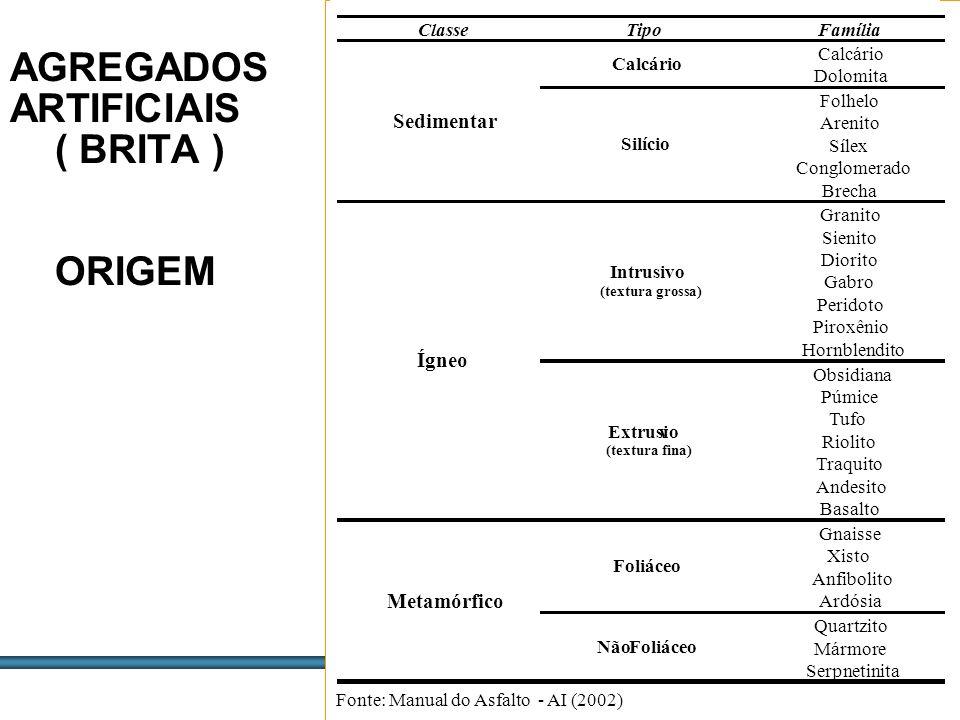 ESTUDOS DE AGREGADOS / 48 A resistência ao cisalhamento depende da textura superficial.