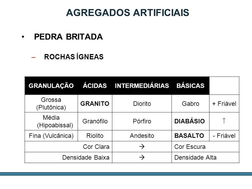 ESTUDOS DE AGREGADOS / 9 AGREGADOS ARTIFICIAIS PEDRA BRITADA –ROCHAS ÍGNEAS GRANULAÇÃOÁCIDASINTERMEDIÁRIASBÁSICAS Grossa (Plutônica) GRANITODioritoGab