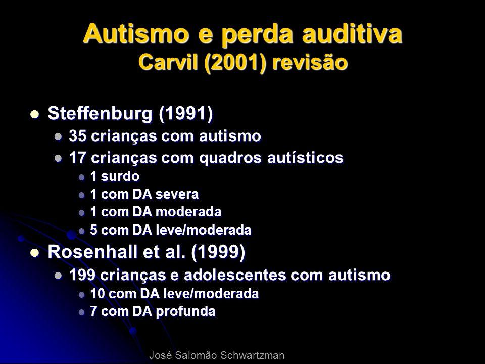 Autismo e perda auditiva Carvil (2001) revisão Steffenburg (1991) Steffenburg (1991) 35 crianças com autismo 35 crianças com autismo 17 crianças com q