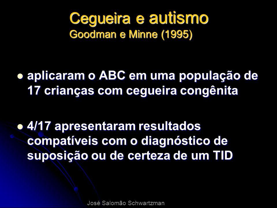 Cegueira e autismo Goodman e Minne (1995) aplicaram o ABC em uma população de 17 crianças com cegueira congênita aplicaram o ABC em uma população de 1