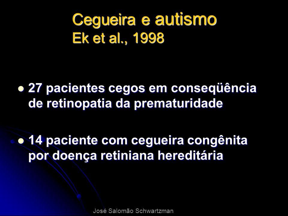 Cegueira e autismo Ek et al., 1998 27 pacientes cegos em conseqüência de retinopatia da prematuridade 27 pacientes cegos em conseqüência de retinopati