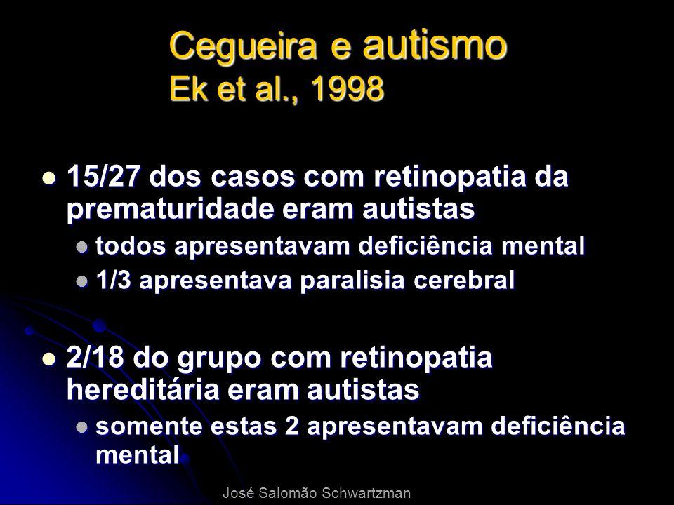 Cegueira e autismo Ek et al., 1998 15/27 dos casos com retinopatia da prematuridade eram autistas 15/27 dos casos com retinopatia da prematuridade era