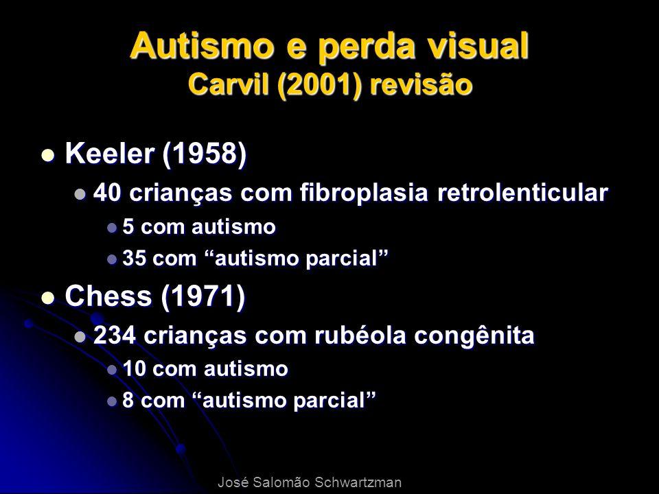 Autismo e perda visual Carvil (2001) revisão Keeler (1958) Keeler (1958) 40 crianças com fibroplasia retrolenticular 40 crianças com fibroplasia retro