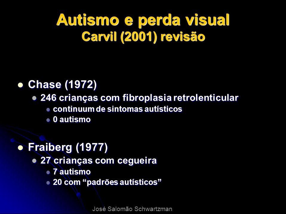 Autismo e perda visual Carvil (2001) revisão Chase (1972) Chase (1972) 246 crianças com fibroplasia retrolenticular 246 crianças com fibroplasia retro