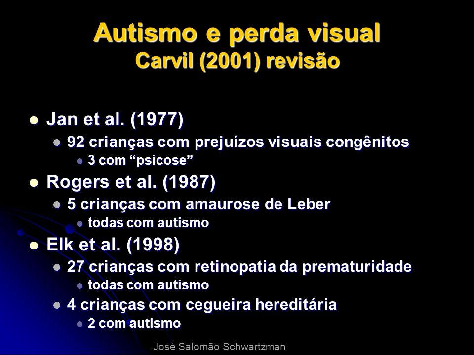 Autismo e perda visual Carvil (2001) revisão Jan et al. (1977) Jan et al. (1977) 92 crianças com prejuízos visuais congênitos 92 crianças com prejuízo