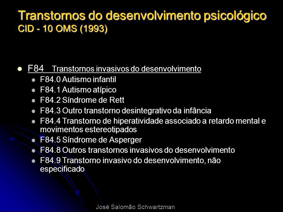 Transtornos do desenvolvimento psicológico CID - 10 OMS (1993) F84 Transtornos invasivos do desenvolvimento F84.0 Autismo infantil F84.1 Autismo atípi