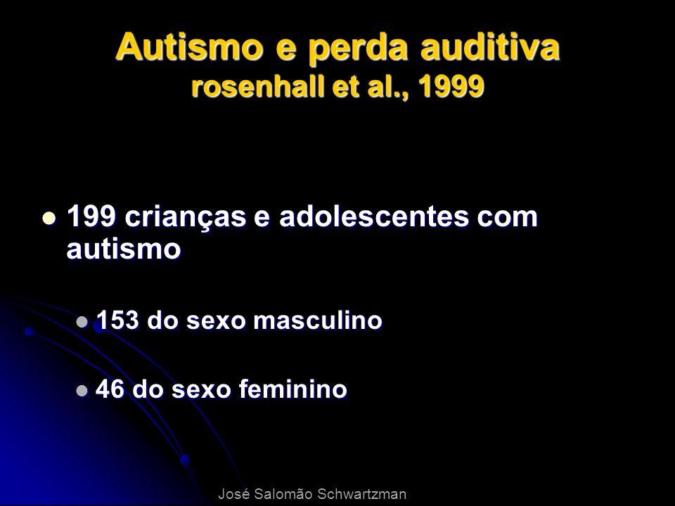 Autismo e perda auditiva rosenhall et al., 1999 199 crianças e adolescentes com autismo 199 crianças e adolescentes com autismo 153 do sexo masculino
