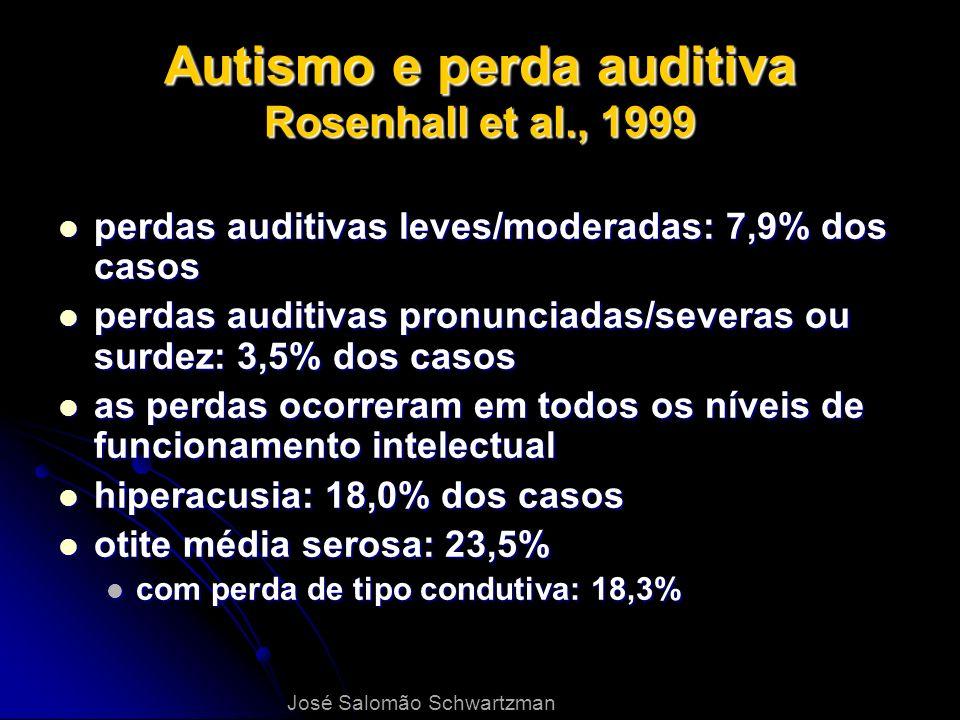 Autismo e perda auditiva Rosenhall et al., 1999 perdas auditivas leves/moderadas: 7,9% dos casos perdas auditivas leves/moderadas: 7,9% dos casos perd