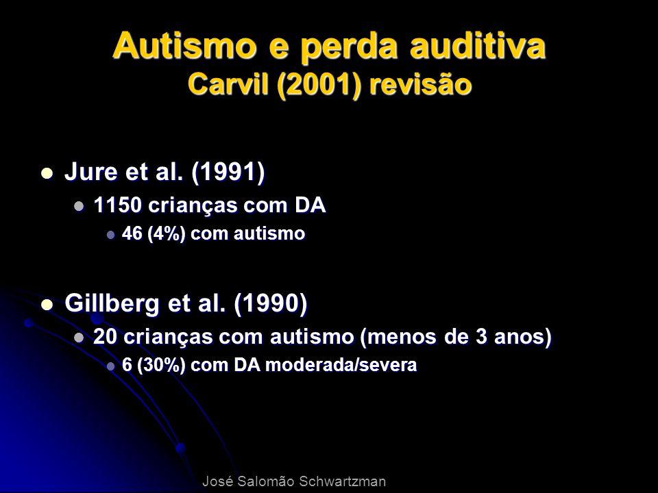 Autismo e perda auditiva Carvil (2001) revisão Jure et al. (1991) Jure et al. (1991) 1150 crianças com DA 1150 crianças com DA 46 (4%) com autismo 46